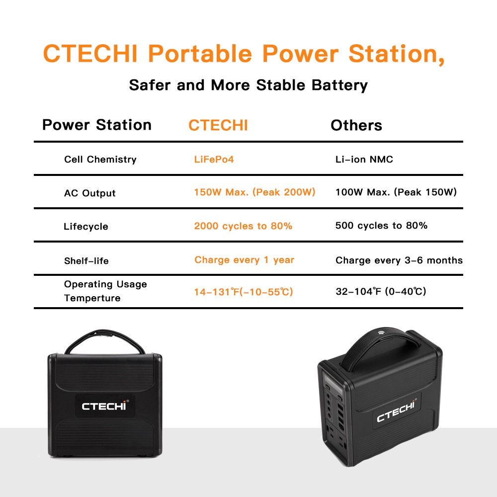 CTECHi 1500w power station customized for camping-1