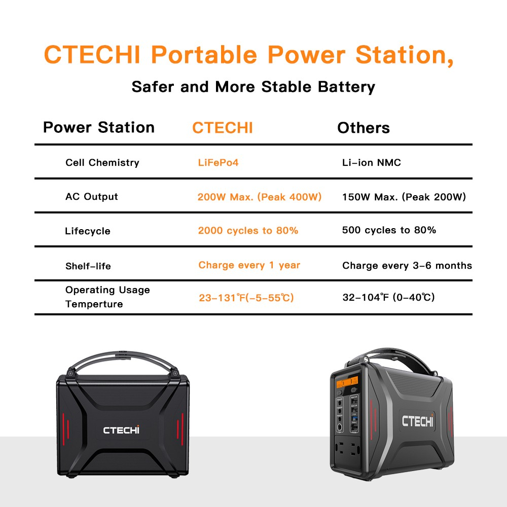 CTECHi best portable power bank personalized for hospital-1