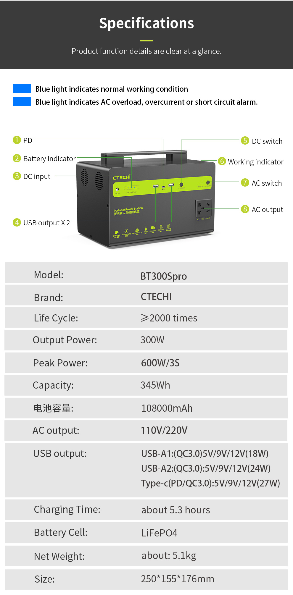 certificated outdoor power station customized for hospital-16