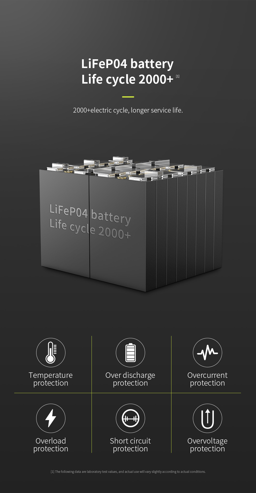 stable battery power station customized for outdoor-14