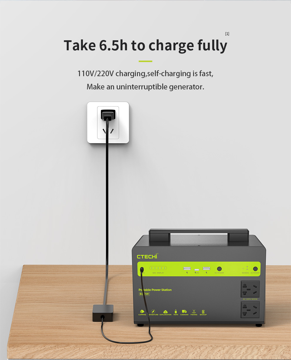 CTECHi outdoor power station personalized for household-12
