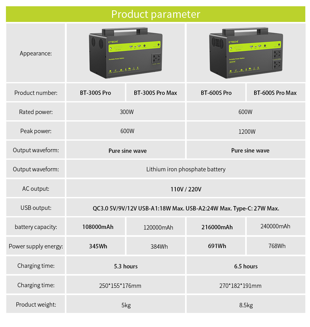 certificated lifepo4 power station factory for commercial-17