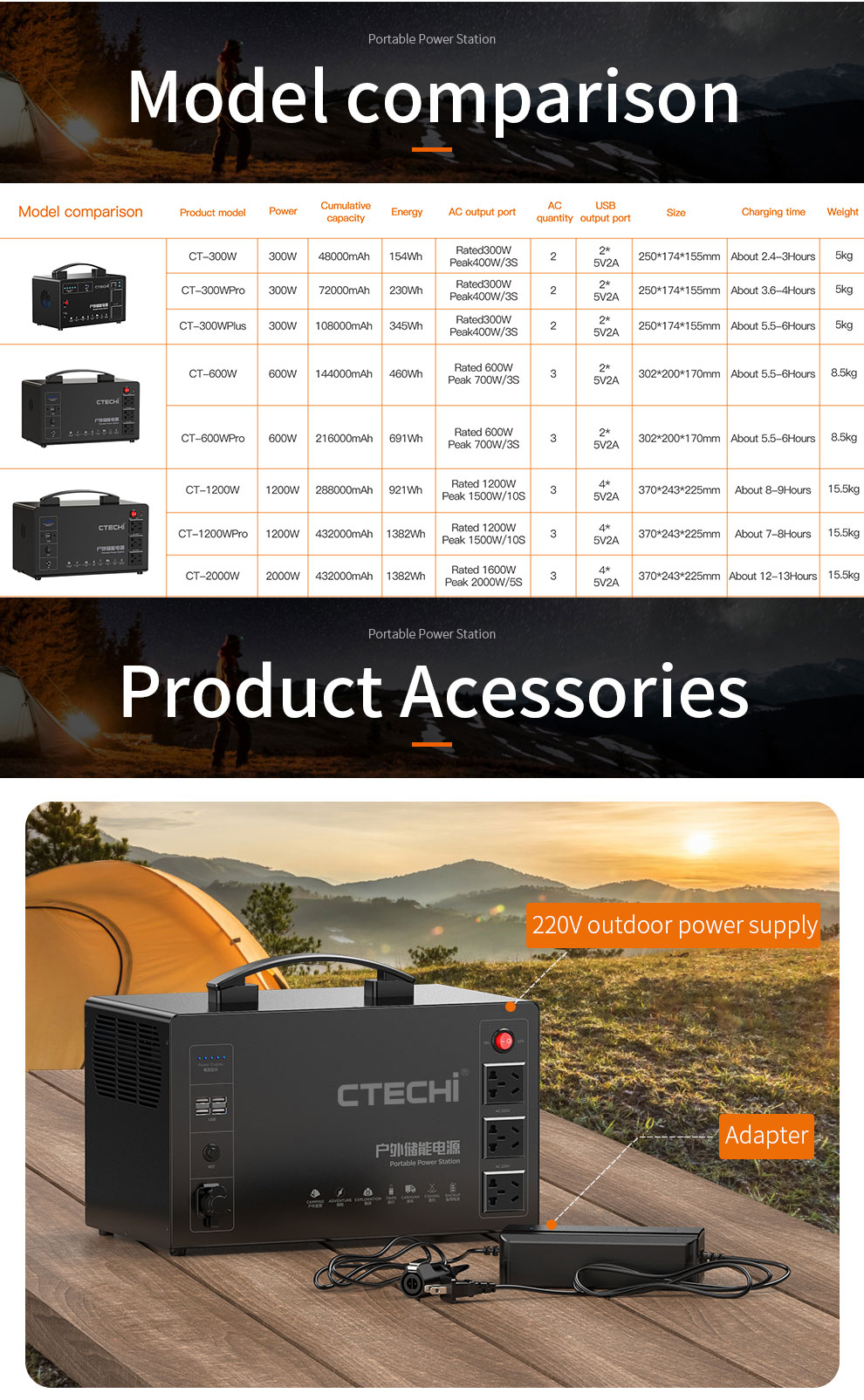 CTECHi professional portable solar power station personalized for outdoor-17