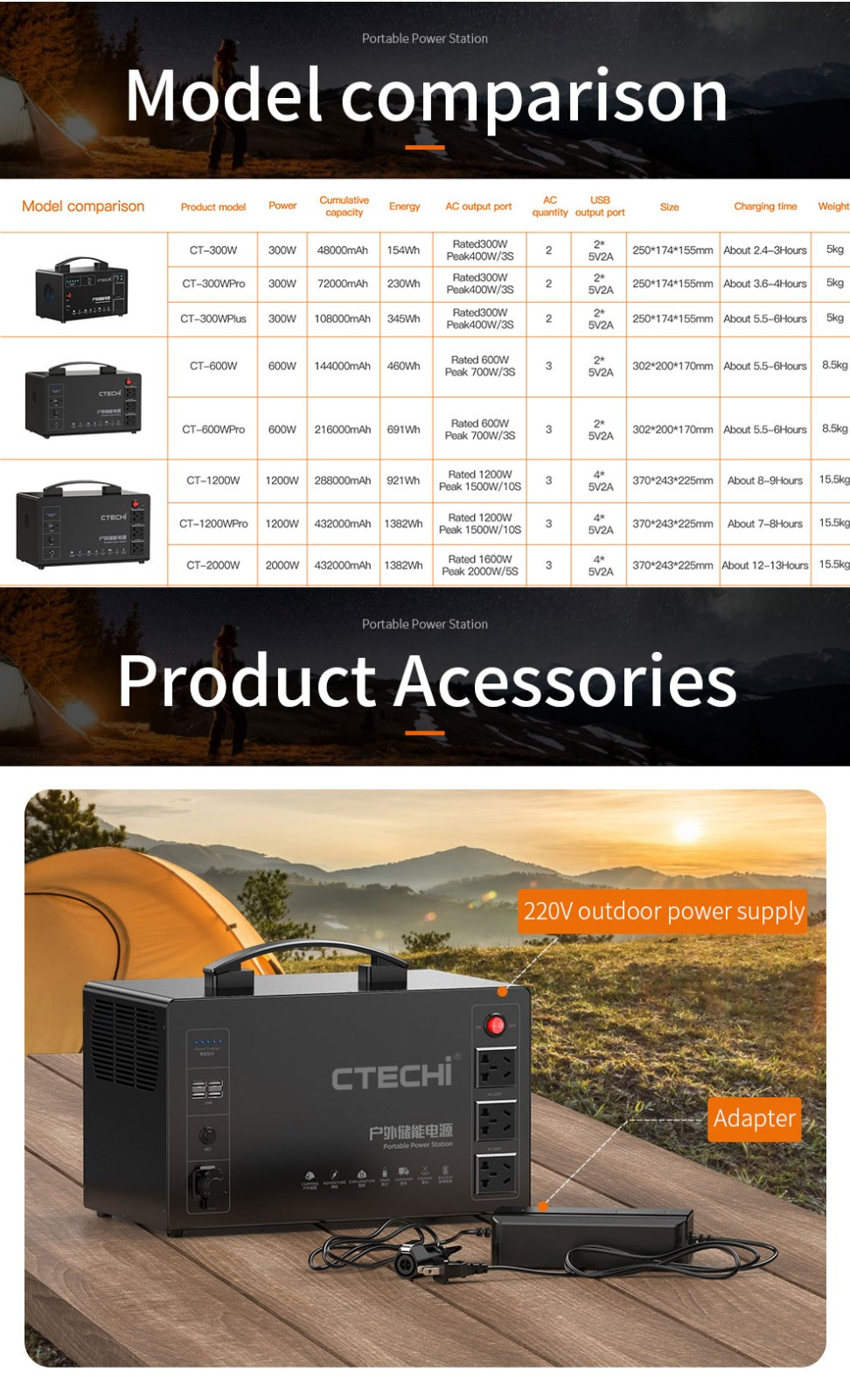 CTECHi portable power station manufacturer for commercial-18