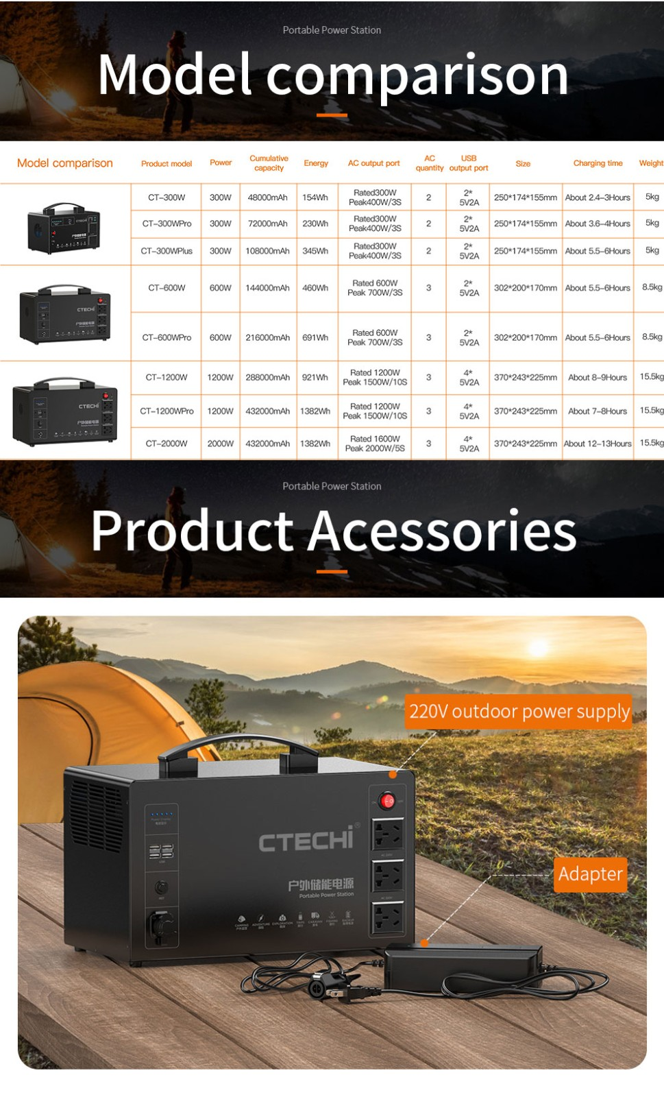 CTECHi quality lithium portable power station factory for outdoor-19