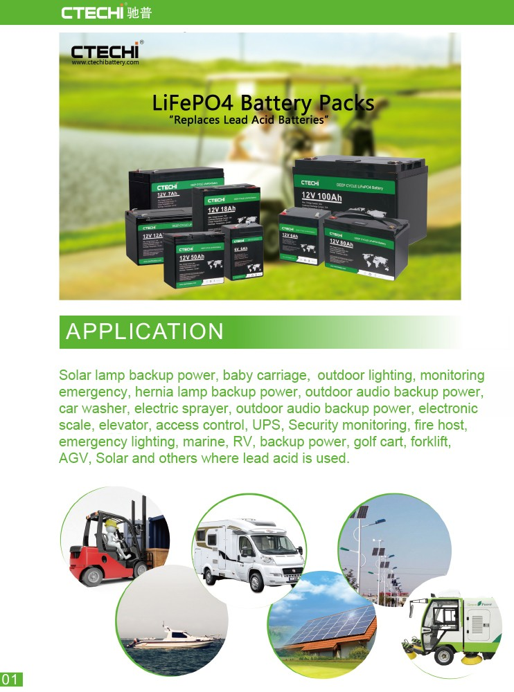 CTECHi stable lifepo4 battery kit supplier for Golf Trolley-1