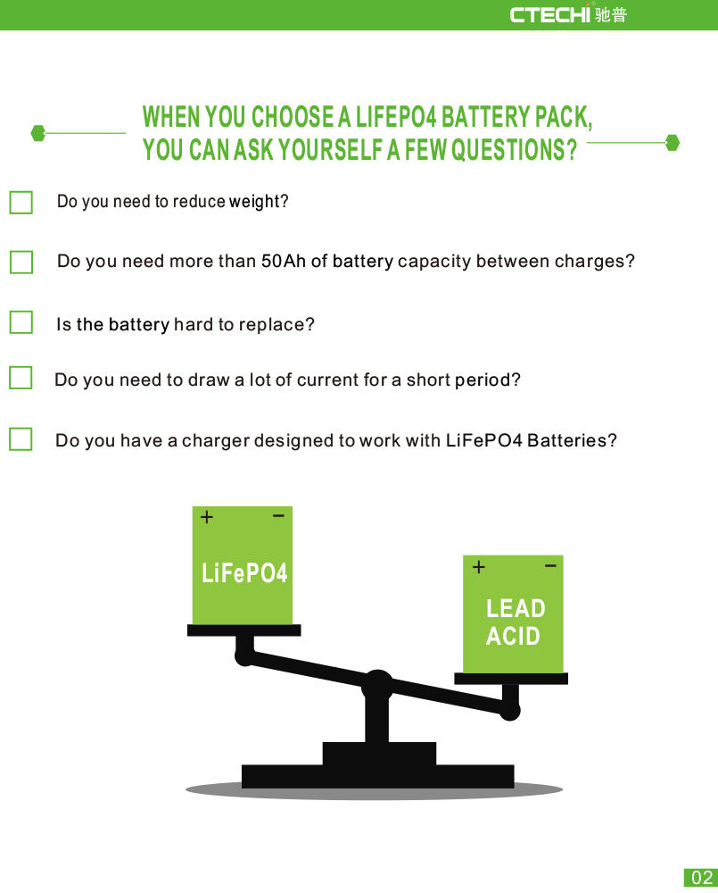 CTECHi lifep04 battery pack customized for E-Sweeper