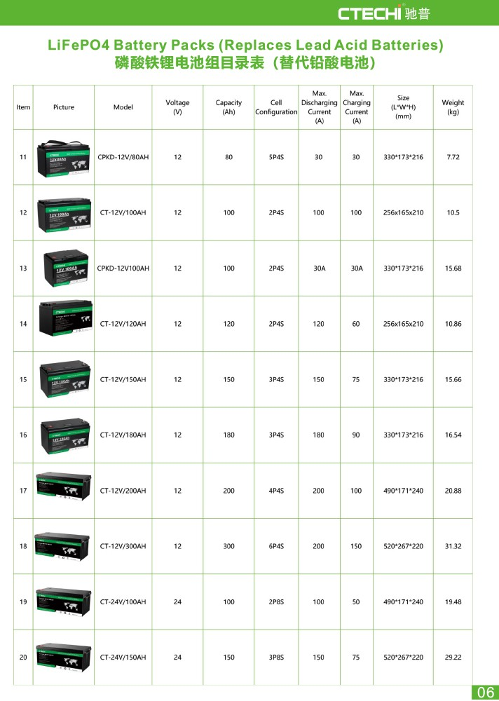 CTECHi lifep04 battery pack customized for E-Sweeper-5